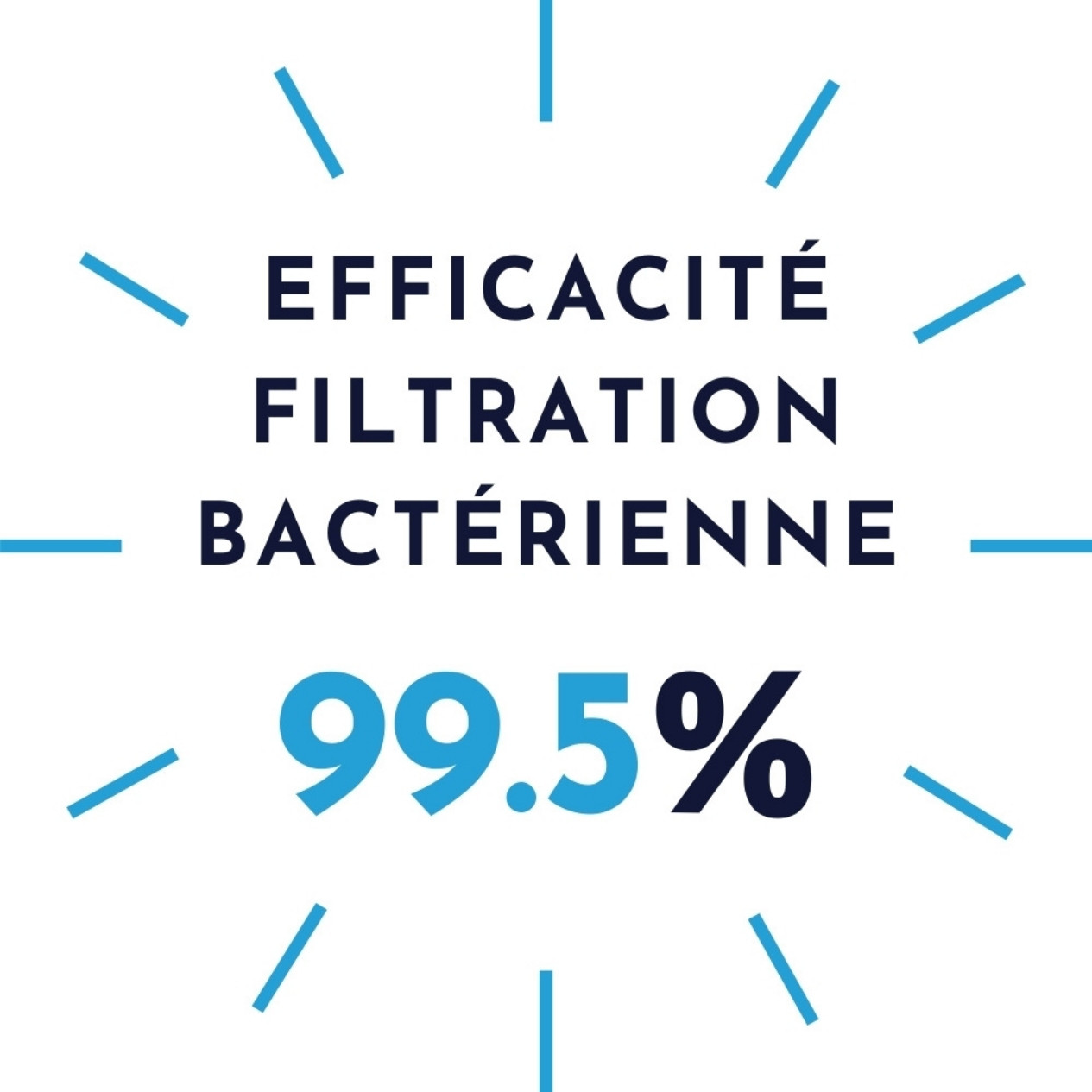 Masque Médical Covid-19 | Filtration 99.5%